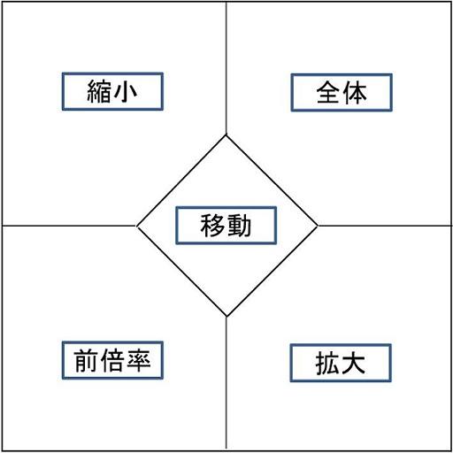 jw_cadの使い方 | 画面・基本設定について